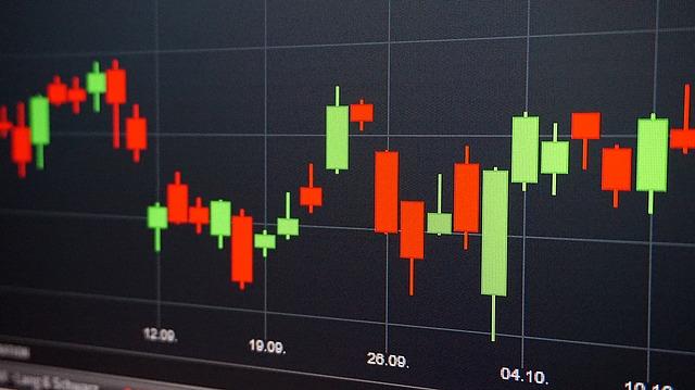 ビットコインのチャートをテクニカル分析(MA編)
