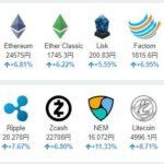 ビットコイン価格高騰、BIP91ロックインで次の焦点は7月23日と取引所の対応