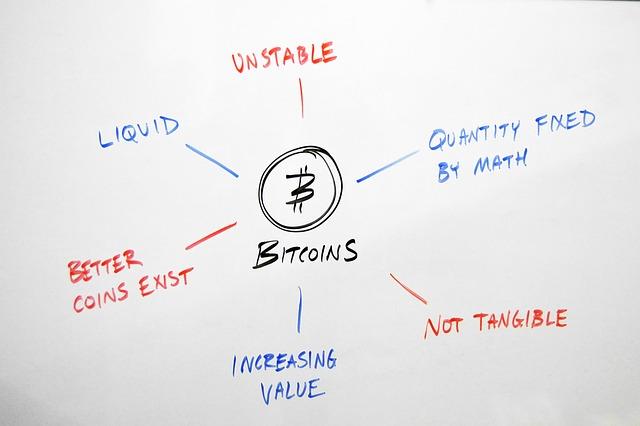【初心者】ビットコイン、仮想通貨取引の始め方から買い方までを解説