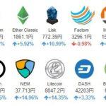8月の仮想通貨のチャートがヤバい件www
